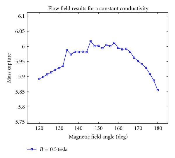 793647.fig.0012