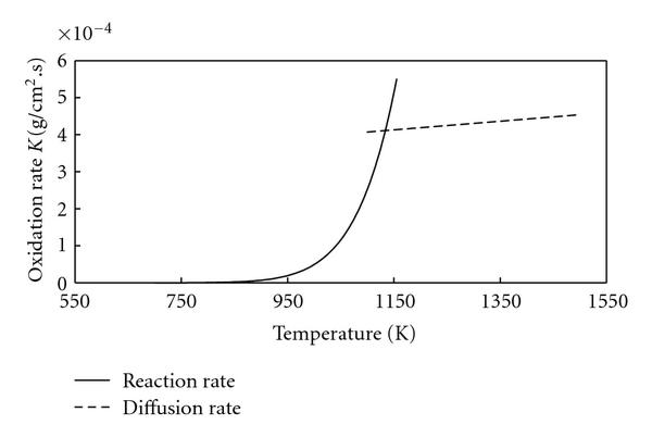 257957.fig.004