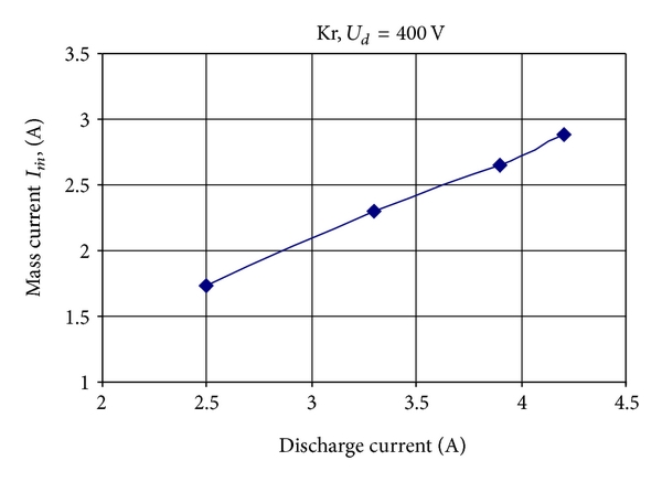 686132.fig.004