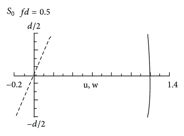 928627.fig.002a