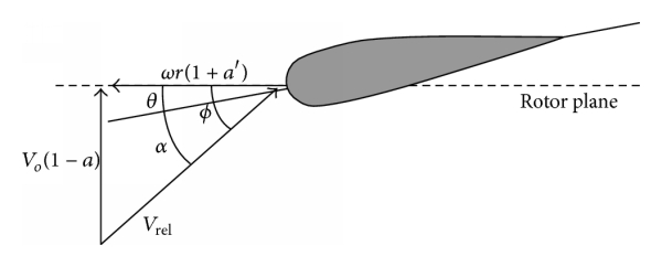 864210.fig.006