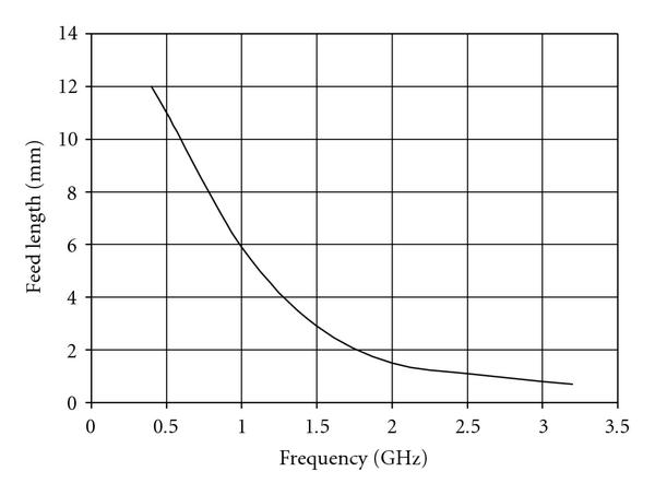 713858.fig.002
