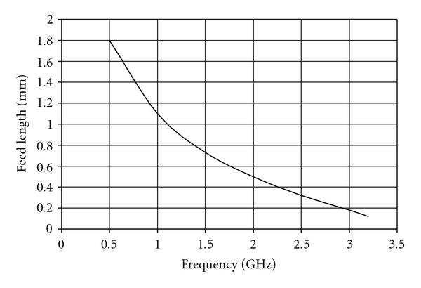 713858.fig.003