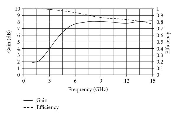 713858.fig.007