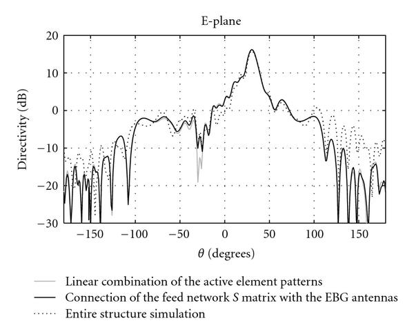 790358.fig.009