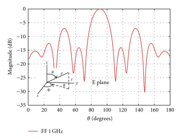 798473.fig.004