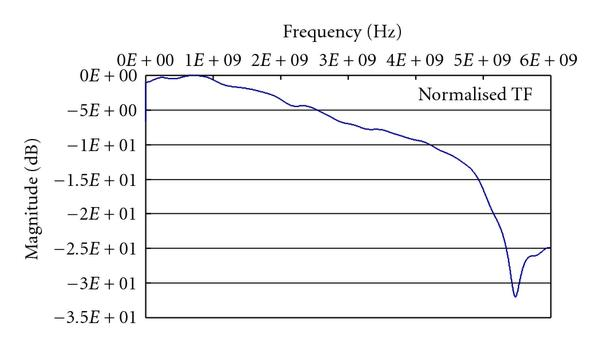 798473.fig.008