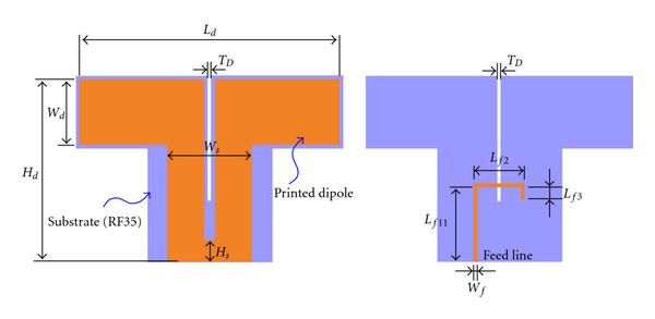(a) Front and back-view of dipole 1