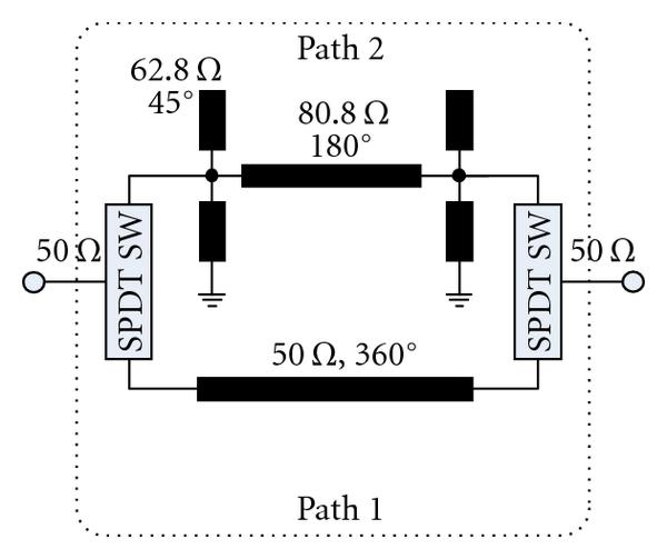 (b) 180° BPS structure