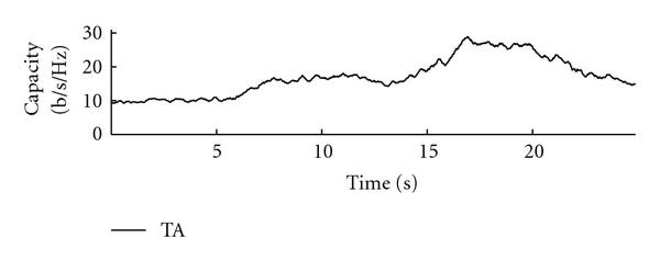675343.fig.0015a