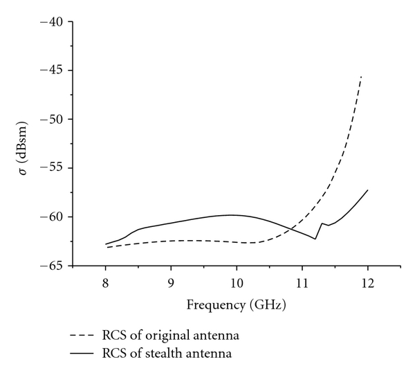 218681.fig.007a