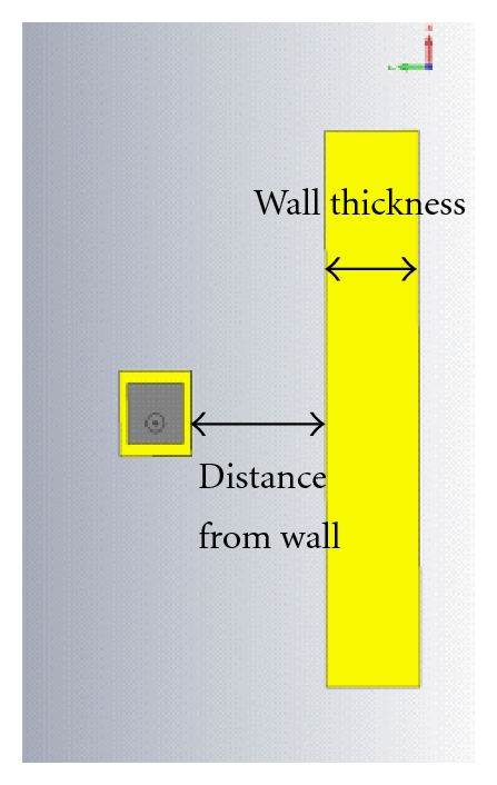 (a) Patch-wall perpendicular