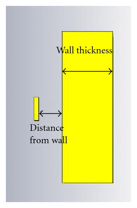(b) Patch-wall parallel