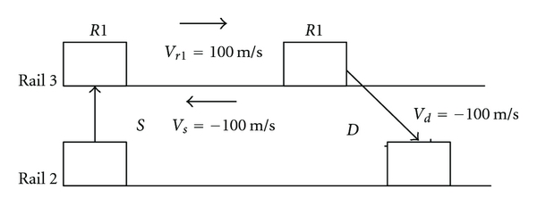 475492.fig.002