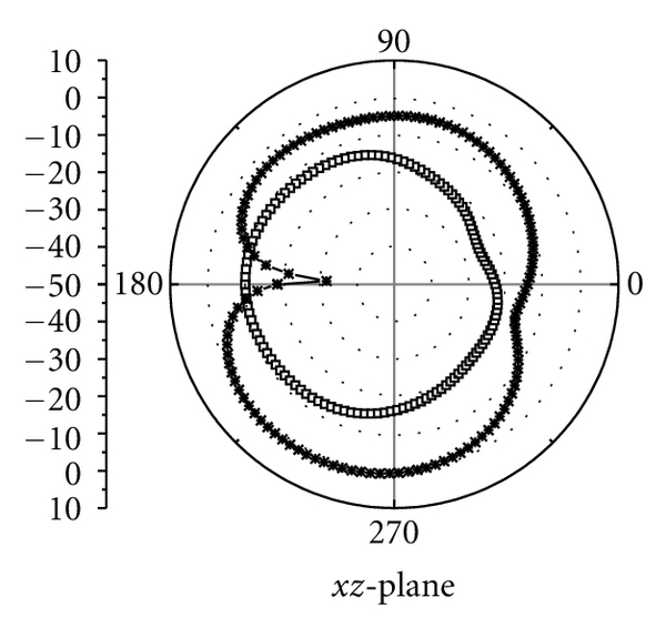 516487.fig.0010a