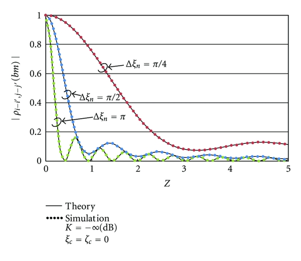 569864.fig.005a