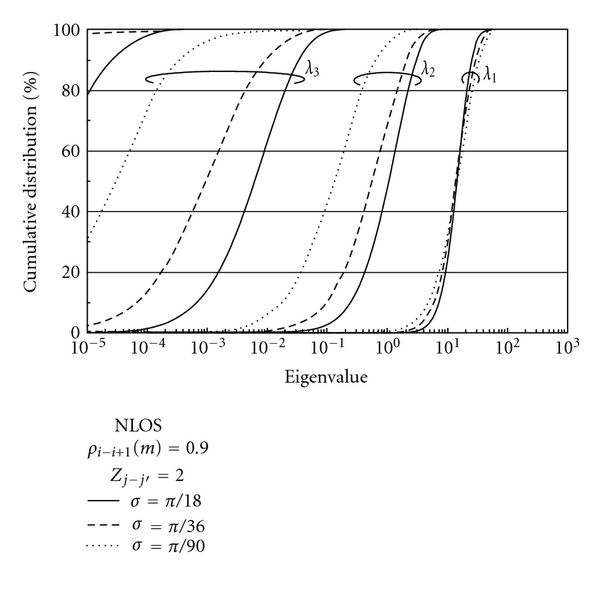 569864.fig.009a