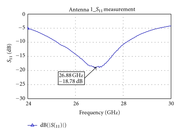 593498.fig.0010
