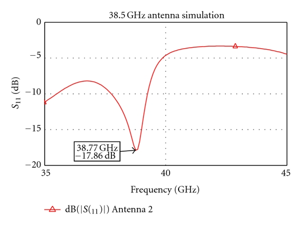 593498.fig.0013