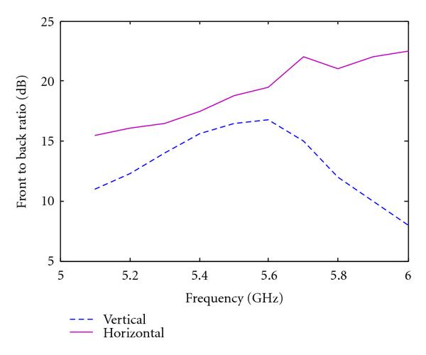 595290.fig.004a