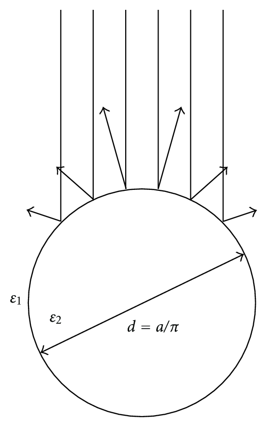 643430.fig.002