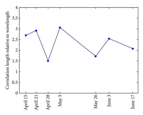 643430.fig.008