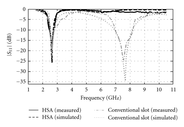 721565.fig.008a