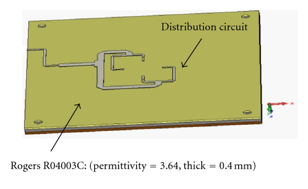 (b) Distribution circuit located under the ground plane
