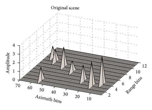 (a) Original scene used for showing effects of range and azimuth pixels mismatch