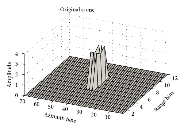 (a) Original scene for showing effects of range velocity mismatch