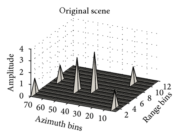 (a) Original scene used for showing effects of range pixel, azimuth pixel, and range velocity mismatch