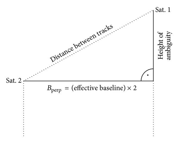 275635.fig.004