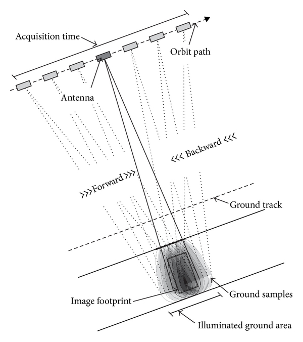 275635.fig.005