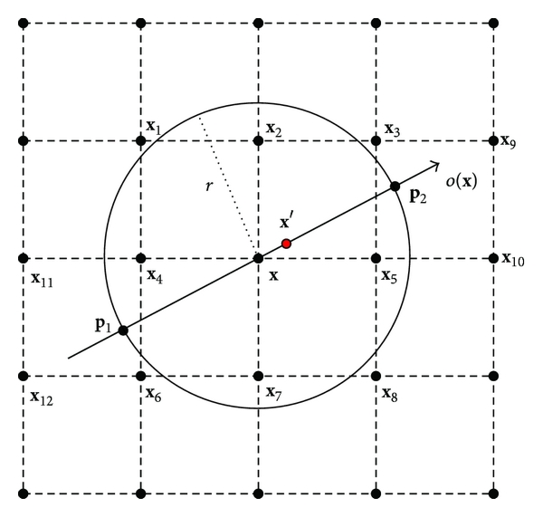 (a) Nonmaximal suppression in the direction of the gradient orientation