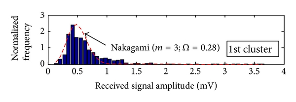 467670.fig.004a
