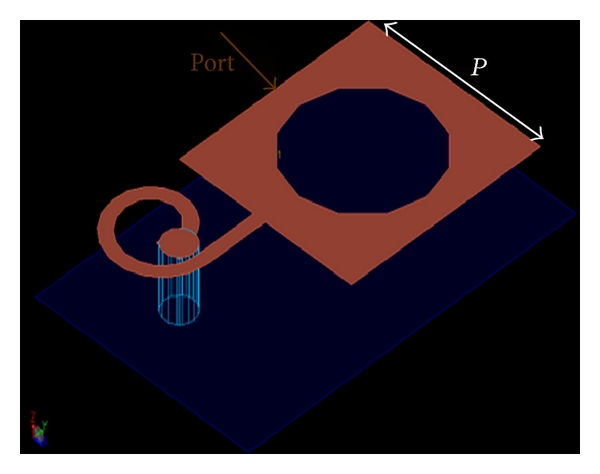(a) O-formed unit cell composed of O-shaped gap capacitance acts like left-handed capacitance (   ), and spiral inductor connected to ground plane through a metallic via hole that will be established left-handed inductor (   )