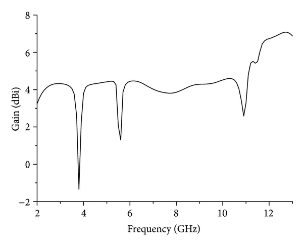 594378.fig.0010