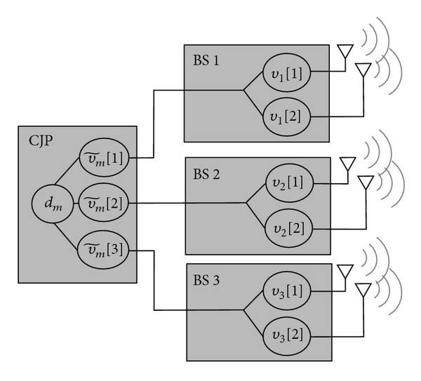 645929.fig.0010