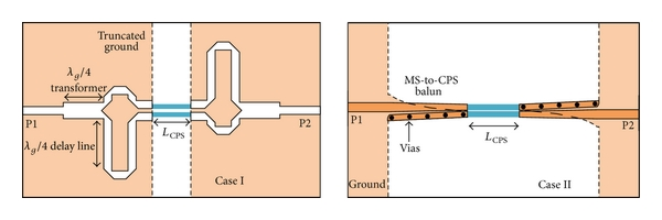 (a) Back-to-back configurations of the MS-to-CPS baluns