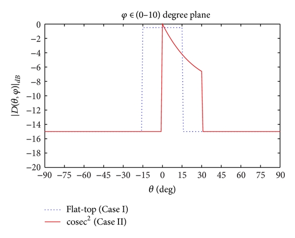 713680.fig.002