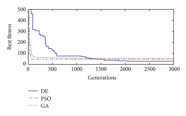 713680.fig.008a