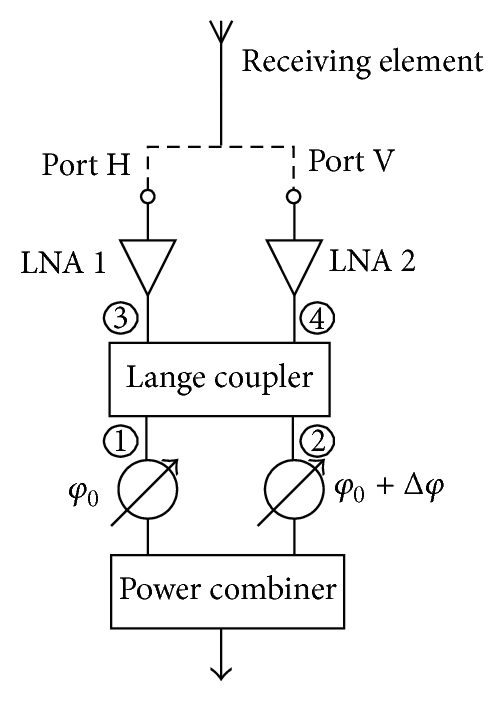 (b) Schematic block diagram