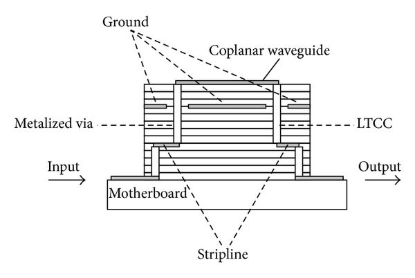 (a) Schematic diagram