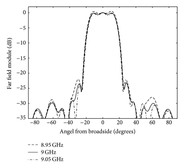 767342.fig.0012