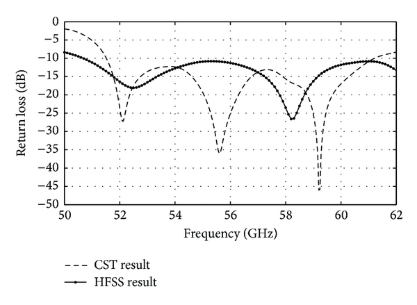 816050.fig.003