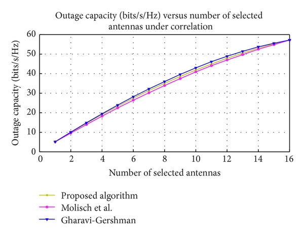 956756.fig.007
