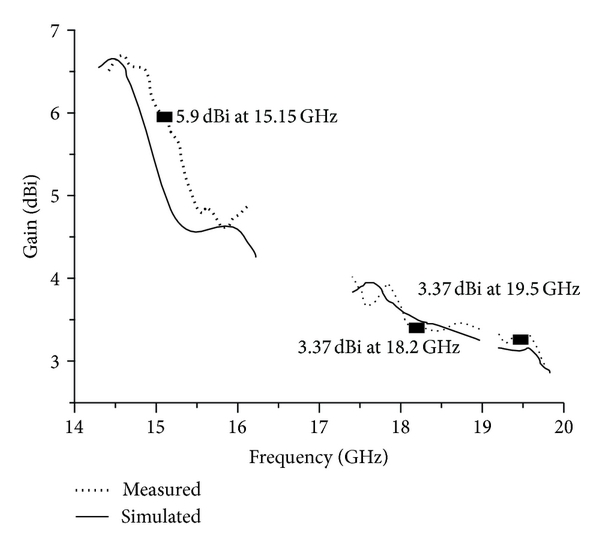 258682.fig.005