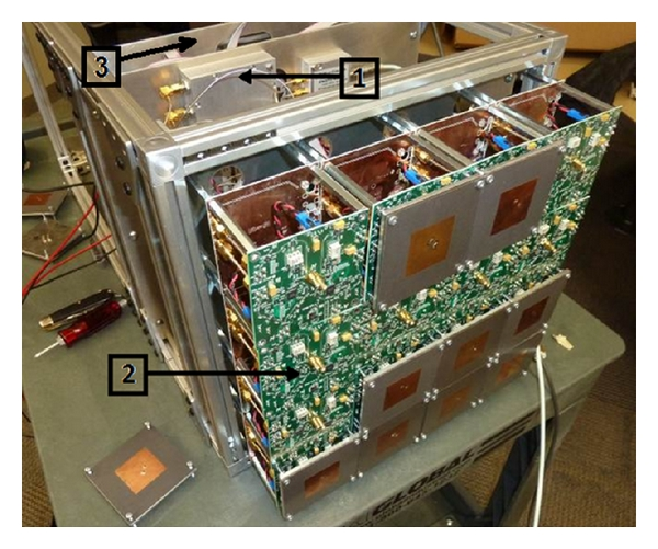 (a) Planar subarray manifold to study the polarimetric array pattern variation with different scanning angles.  is the beamformer,  is the RF board, and (3) is power supply
