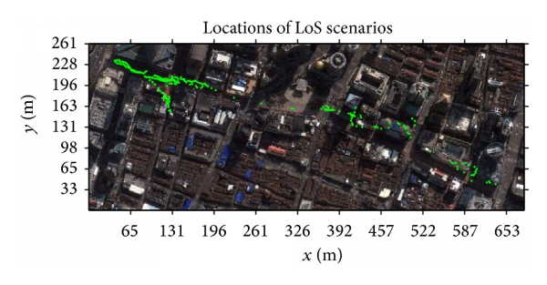 (a) Locations where LoS channels are observed