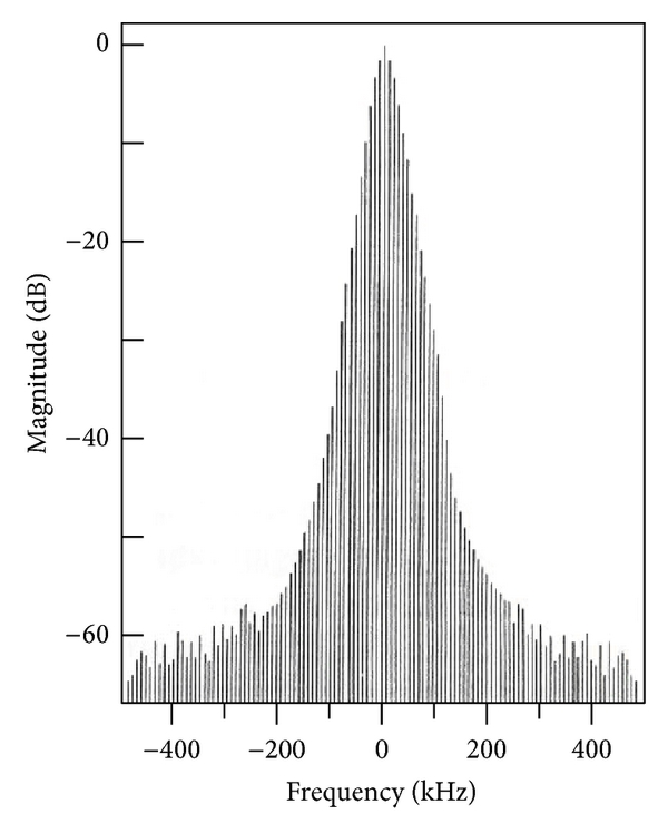 479189.fig.005
